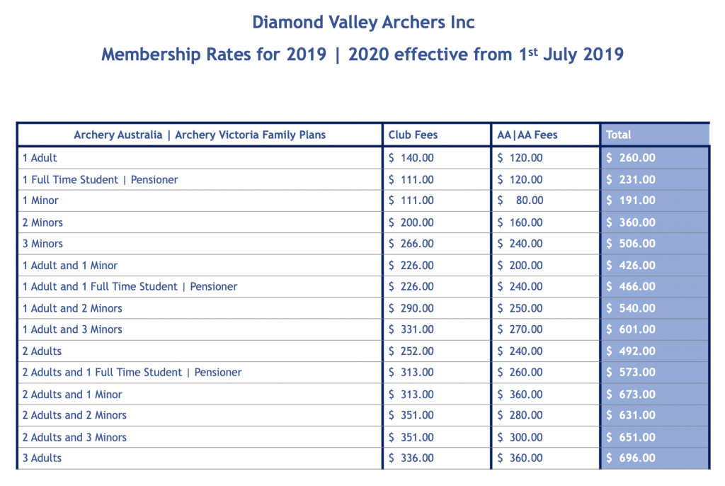 Membership Rates 2019   2020