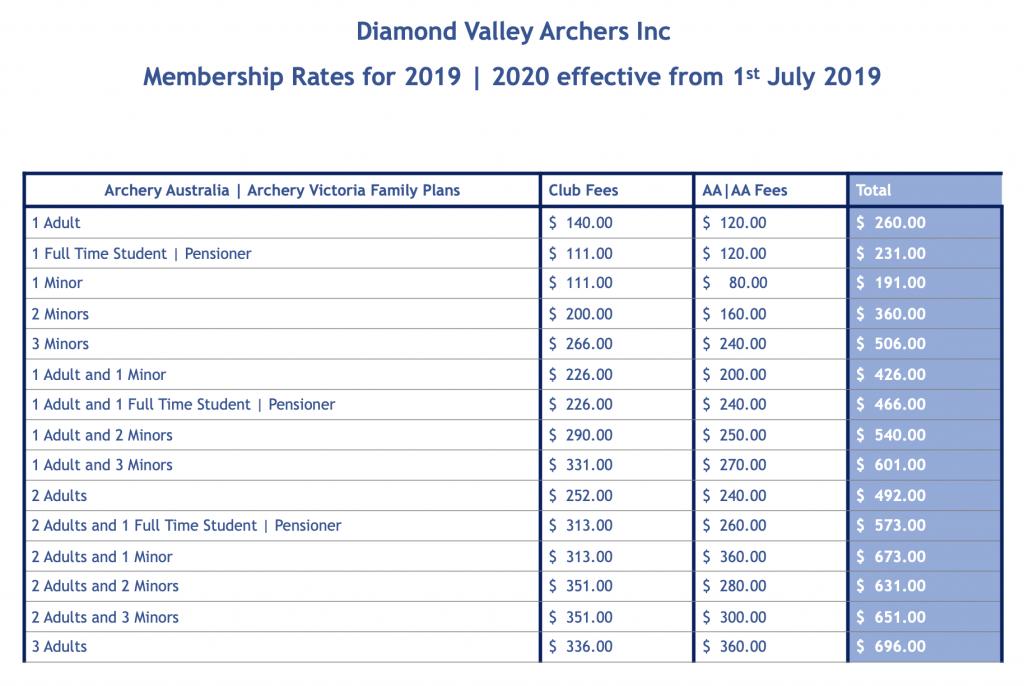 Membership Rates 2019 | 2020